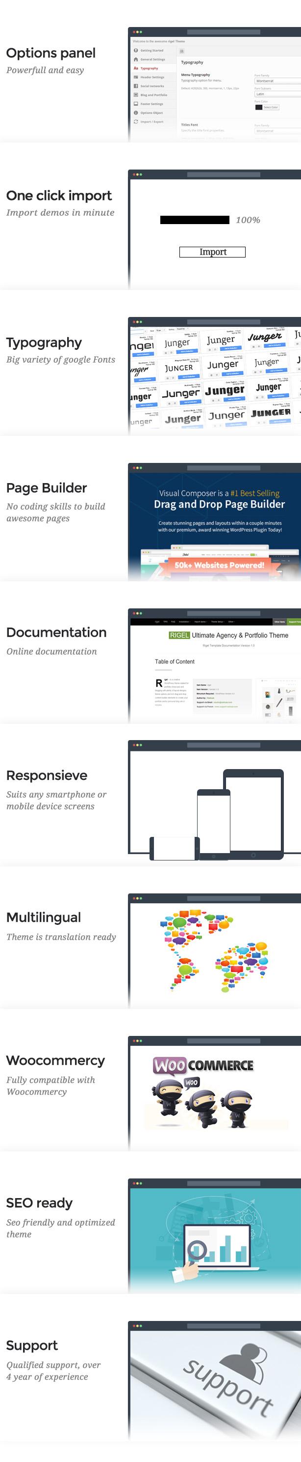 Rigel - Ultimate Agency & Portfolio Theme - 6